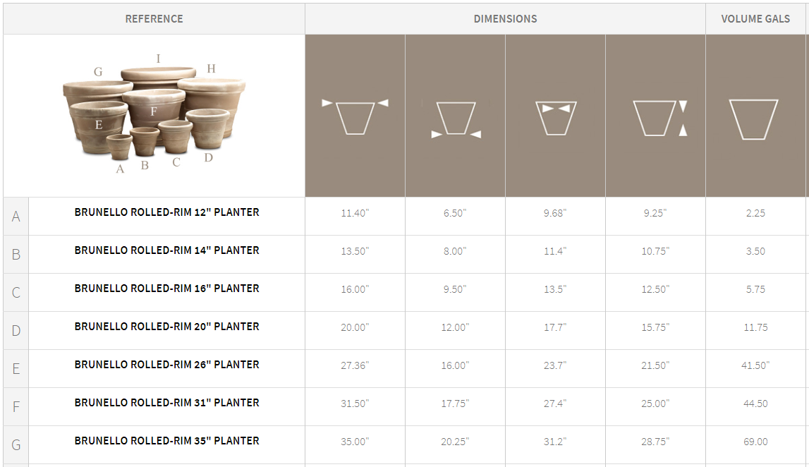 Brunello Rolled Rim Planter Specification Chart