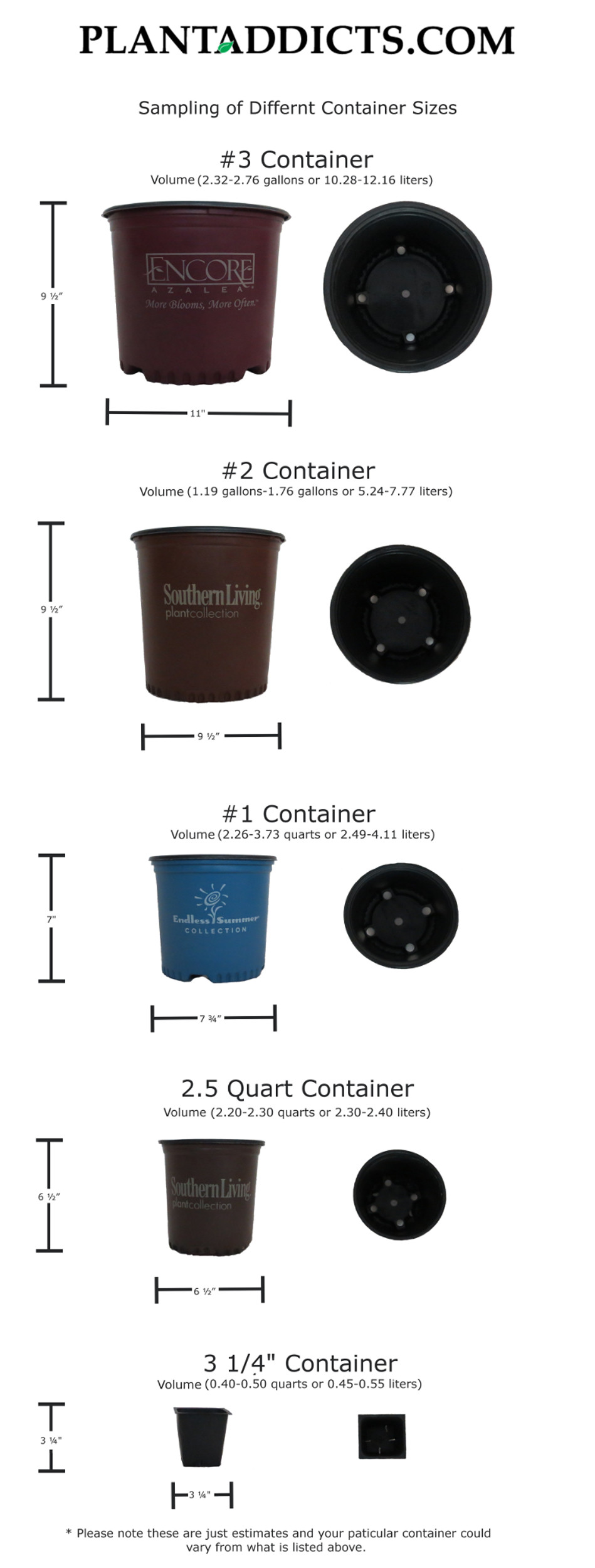 Sample Container Sizes