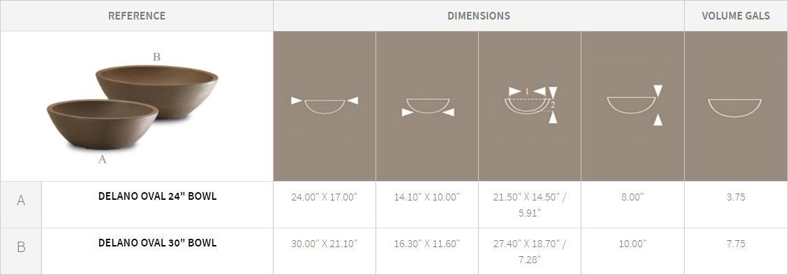 Delano Oval Bowl Planters Detail Chart