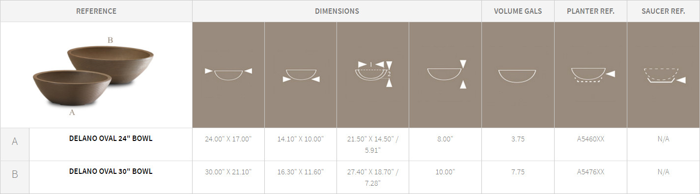 Delano Oval Bowl Planters Detail Chart