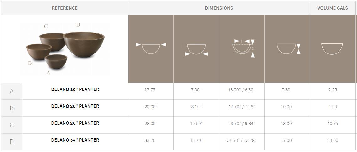 Delano Bowl Planter Specification Chart