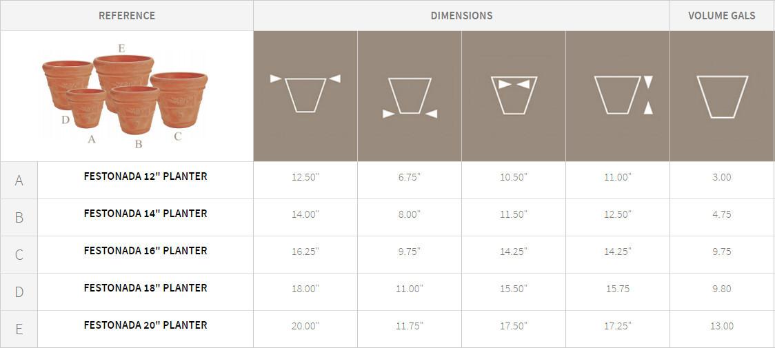 Festonada Planter Specifications Chart