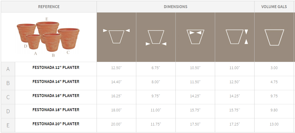 Festonada Planter Specification Chart