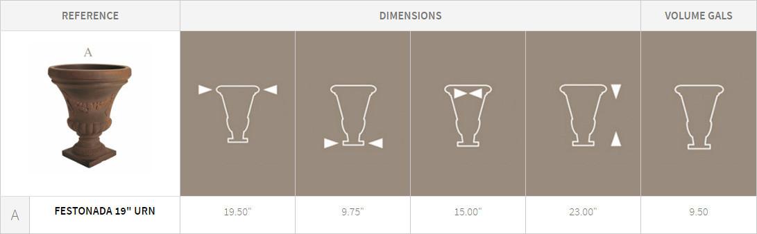 Festonada Urn Planter Specifications Chart