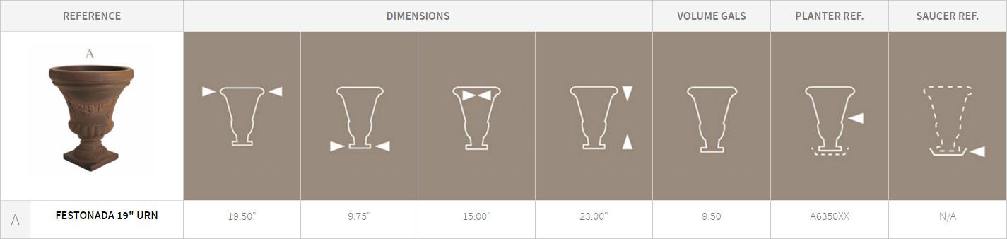 Festonada Urn Planters Detail Chart