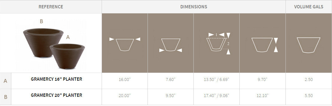 Gramercy Round Planter Specification Chart