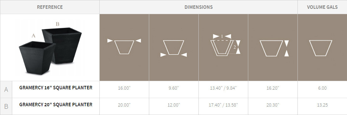 Gramercy Square Planter Specification Chart