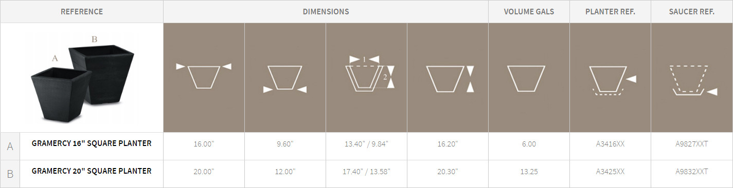 Gramecy Square Planters Detail Chart