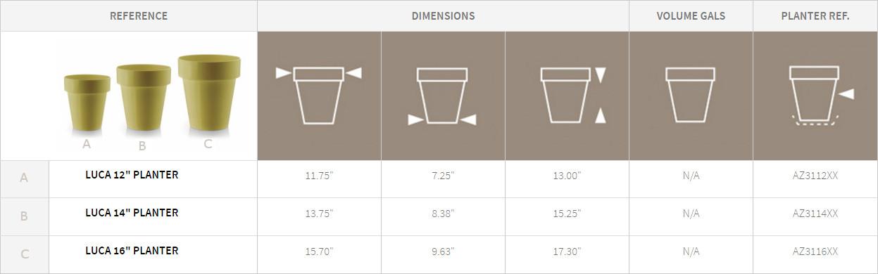 Luca Planters Detail Chart