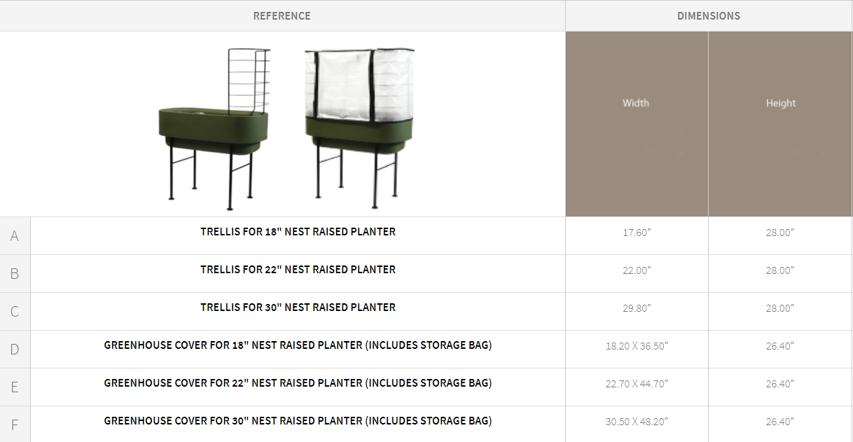 Nest Planter Accessories Specification Chart