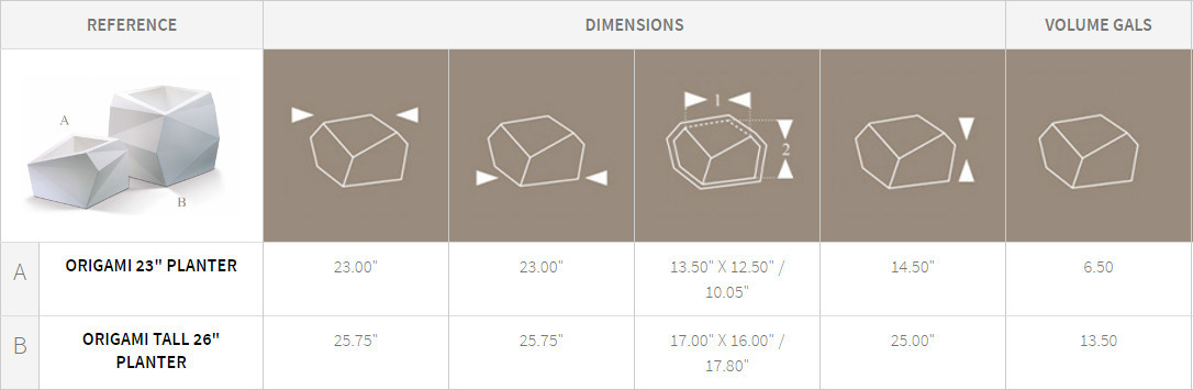 Origami Planter Specification Chart