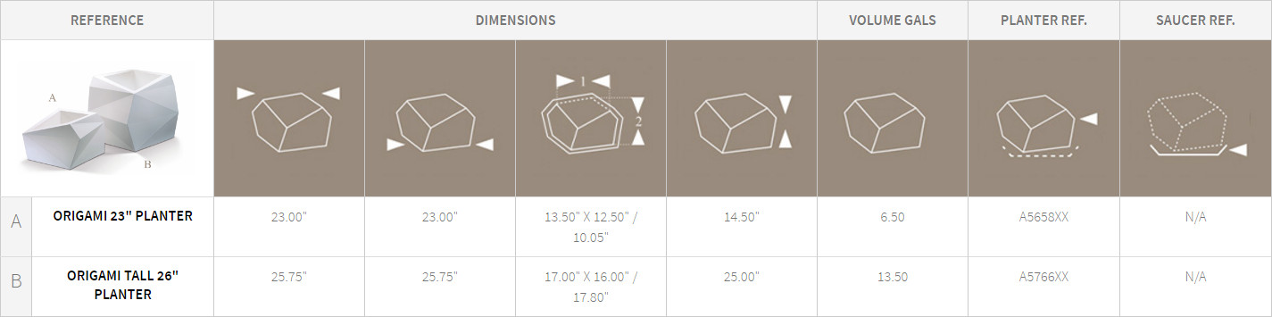 Origami Planters Detail Chart
