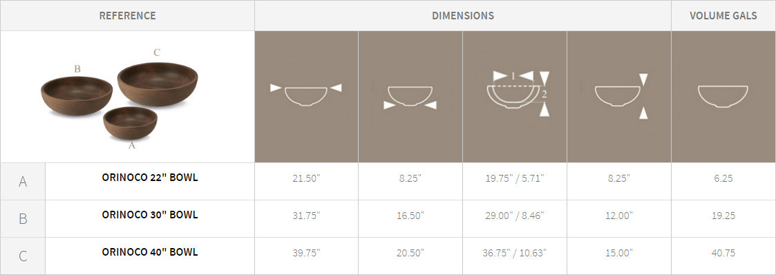 Orinoco Bowl Planter Specification Chart