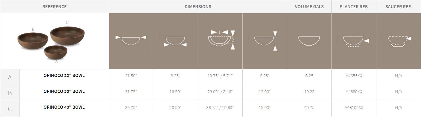 Orinoco Bowl Planters Detail Chart