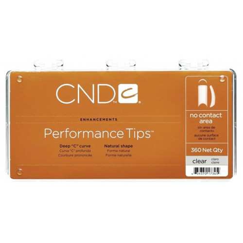 CND Performance Tips