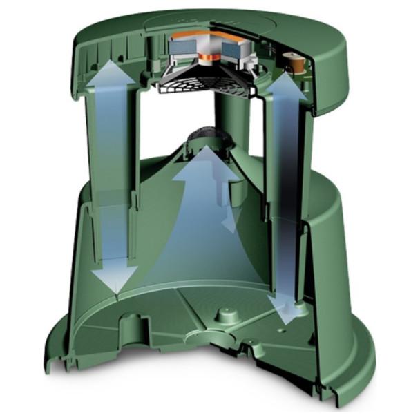 Bose Pro FreeSpace 360-P II In-Ground Loudspeaker - Green Inside