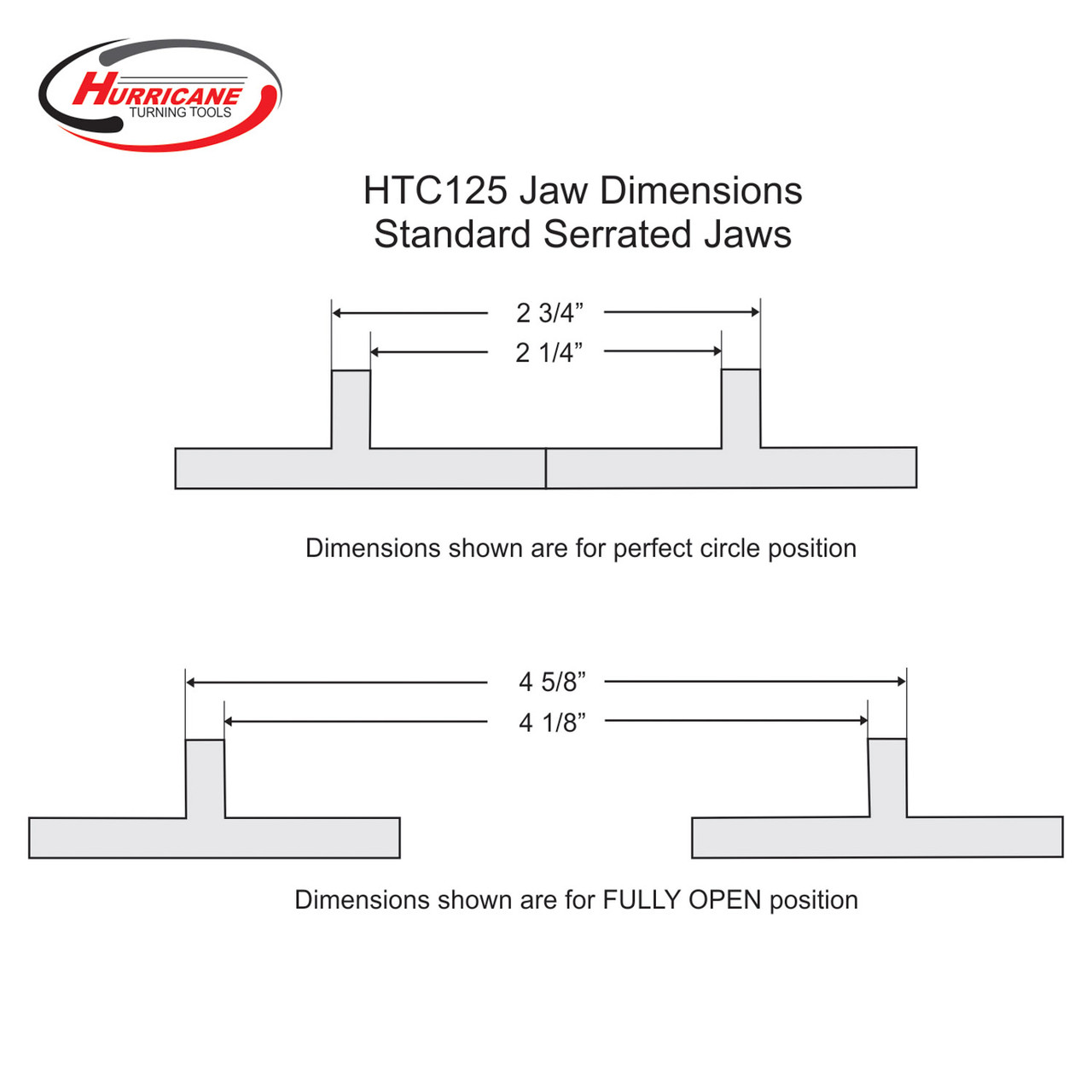 Hurricane Serrated Jaws for the HTC125 Chuck