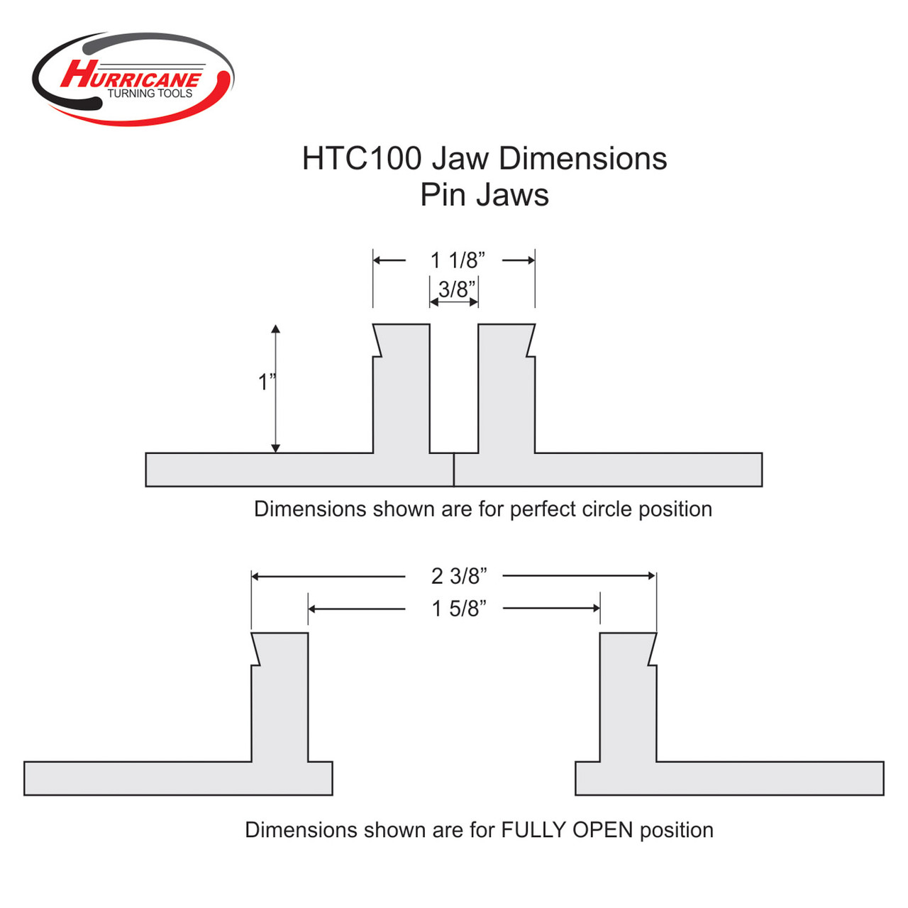 Hurricane Pin Jaws for the HTC100 Chuck