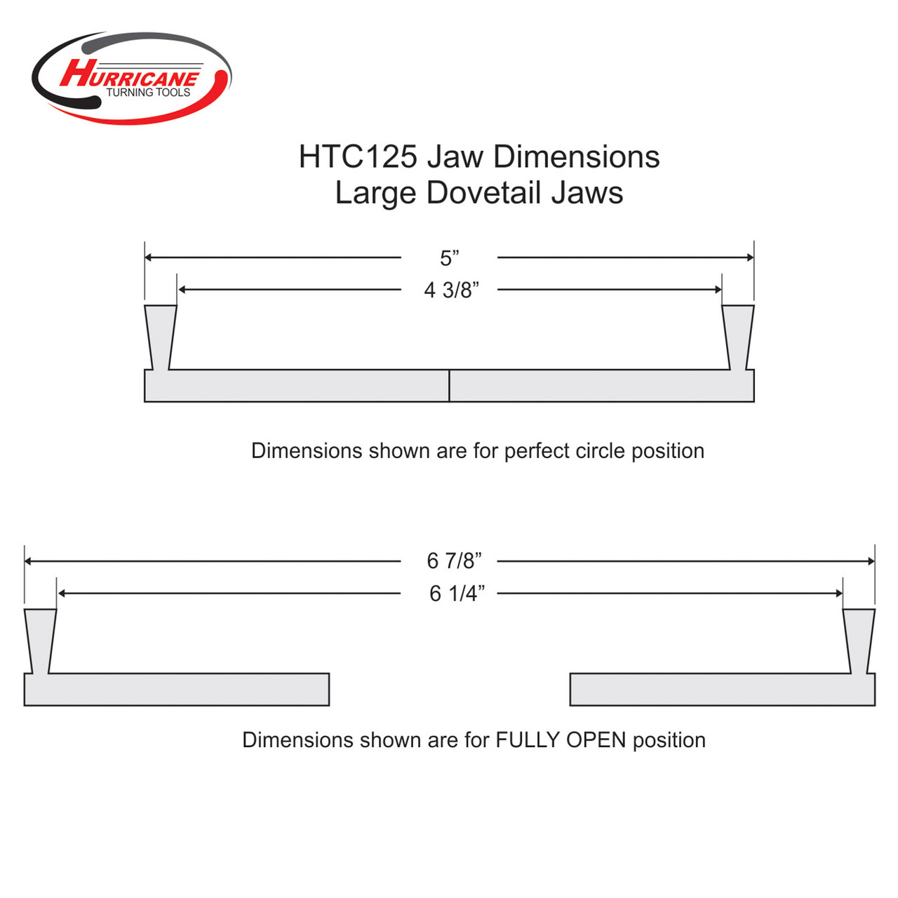 Hurricane Large Dovetail Jaws for the HTC125 Chuck