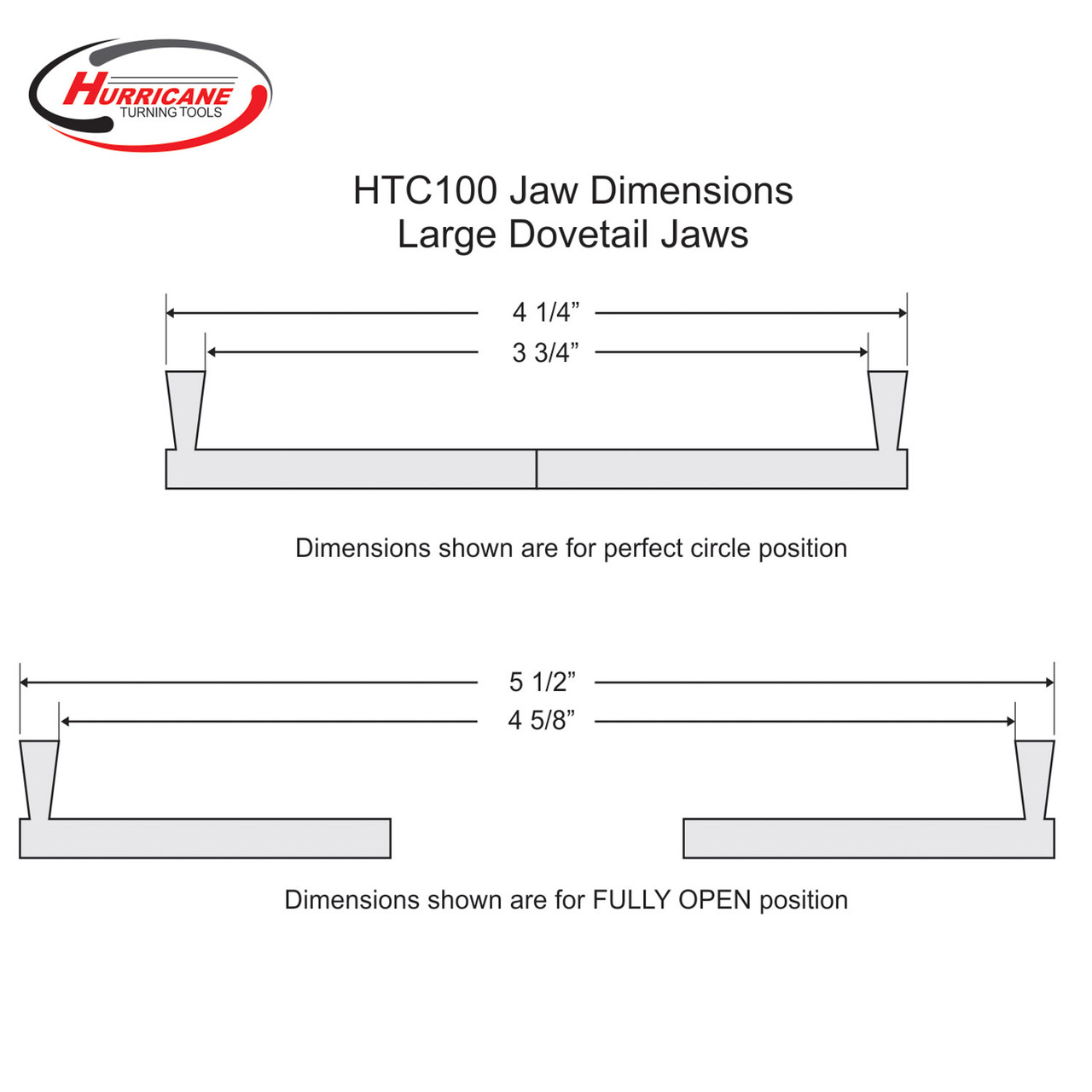Hurricane Large Dovetail Jaws for the HTC100 Chuck