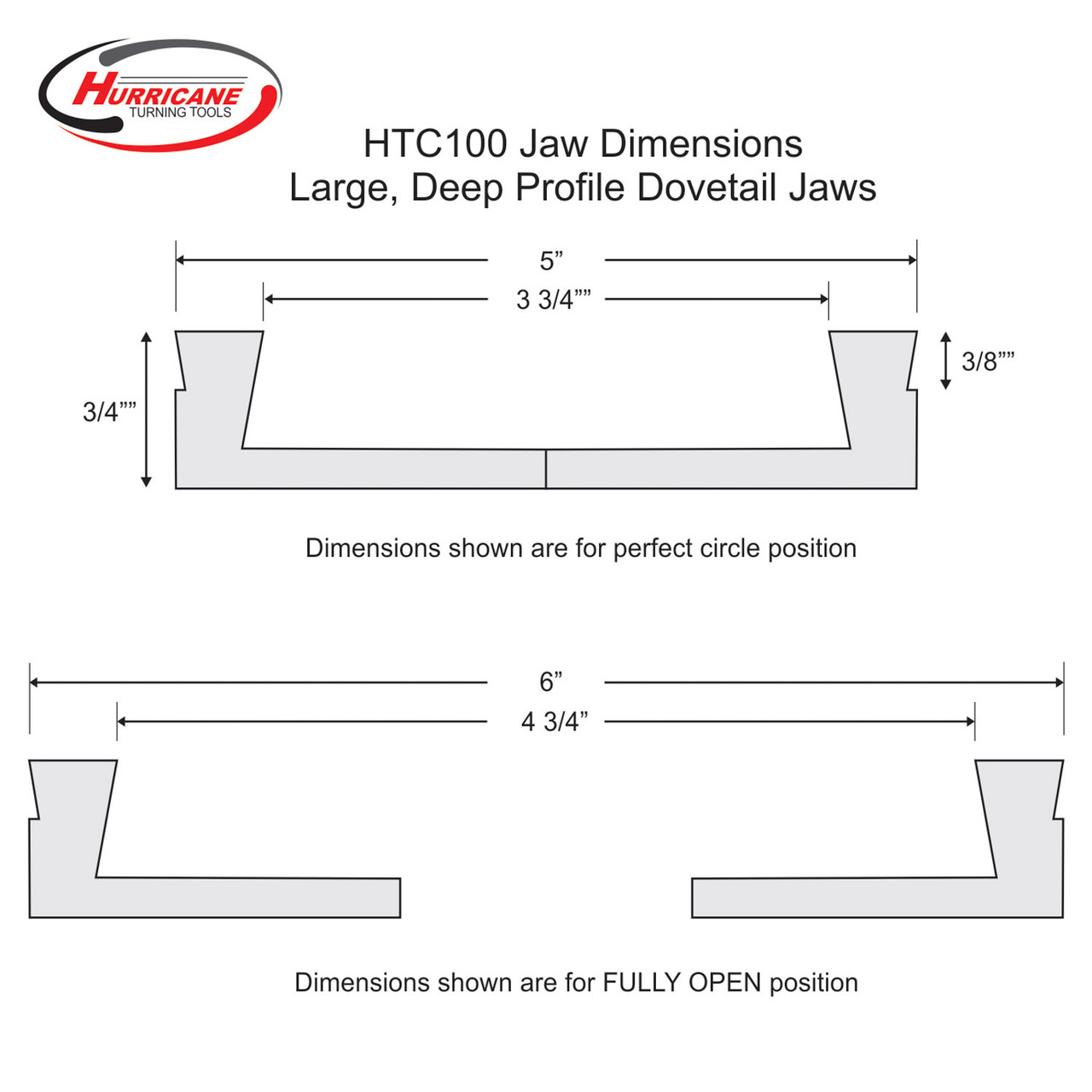 Large, Deep Profile Dovetail Jaws for the Hurricane HTC100 Woodturning on