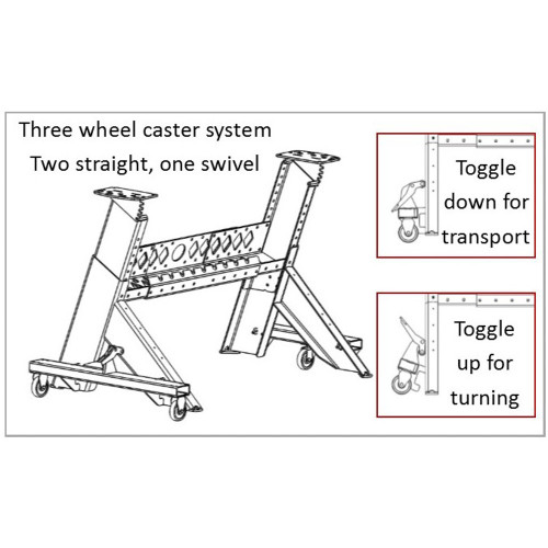 Robust Caster Set for Universal Lathe Stand