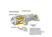 Whiteline Plus (Heavy Duty) (For BHR82XZ Only) Rear Sway Bar Link Assembly - 2013+ Chevrolet SS Sedan/ 08-09 Pontiac G8 (V8)/ 2010-2012 Chevrolet Camaro Coupe (V8) - KLC144