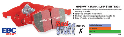 Ebc Dp31827c 08 13 Cadillac Cts 3 0 Redstuff Front Brake Pads Complete Street Performance
