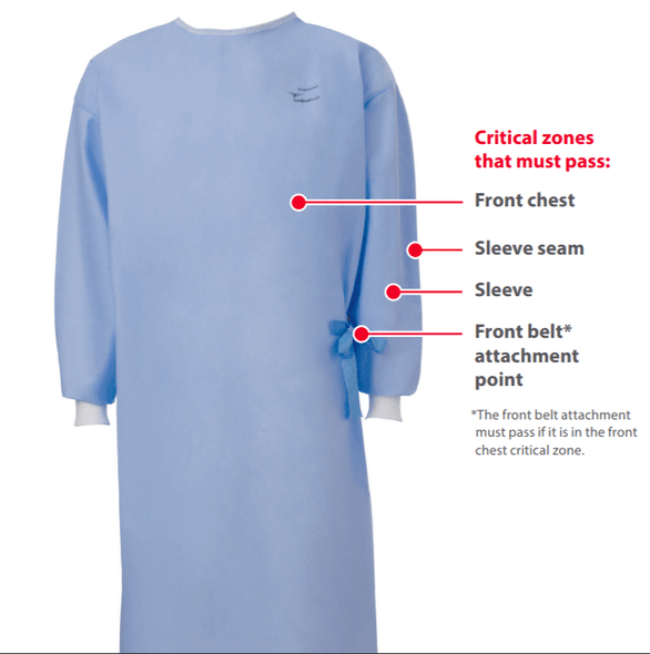 Surgical Gown Sterile - AAMI Level 4 - XL size