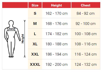 Coverall DuPont Sizes