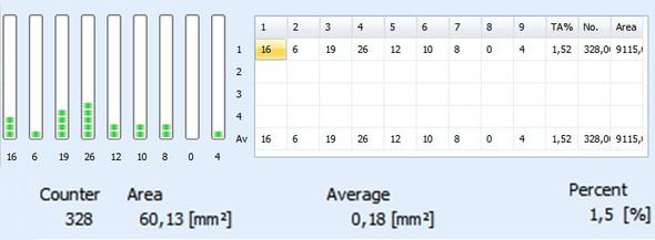 DandruffMeter DA 20