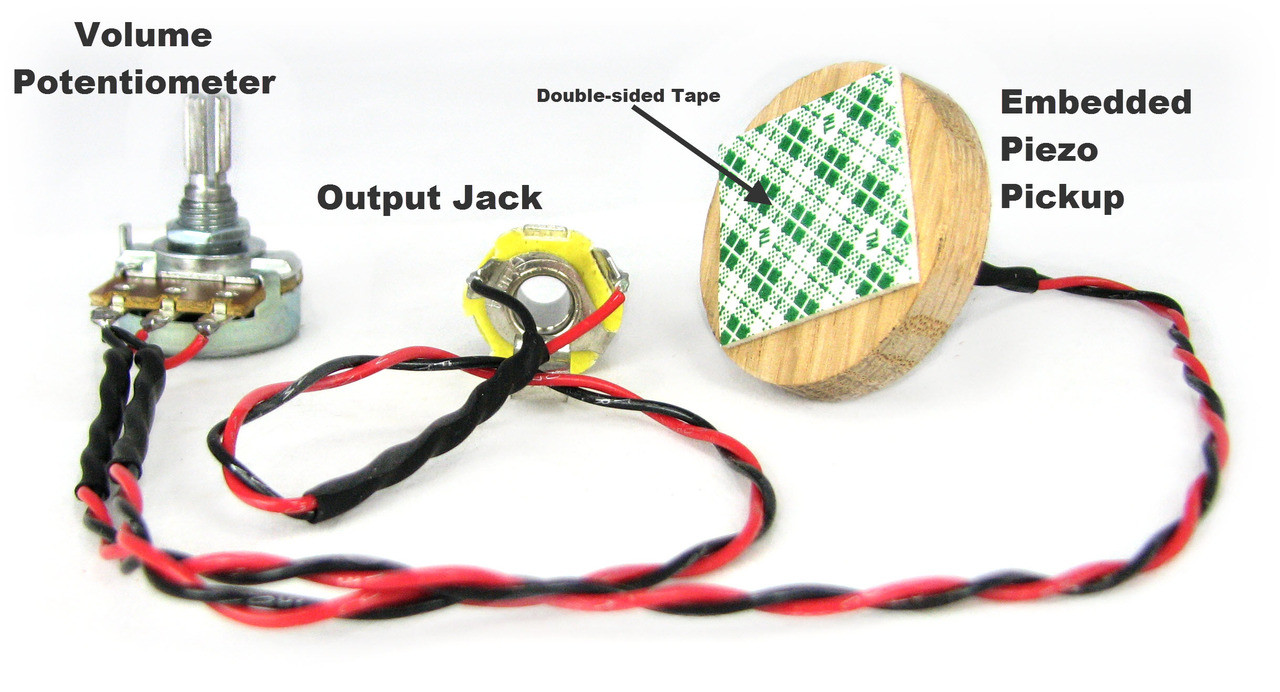 Stereo Jack Wiring Diagram Guitar