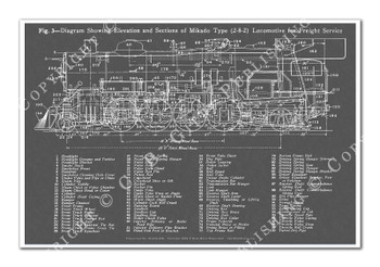 2-8-2 Mikado Steam Locomotive Blueprint-style 12x18in. Poster