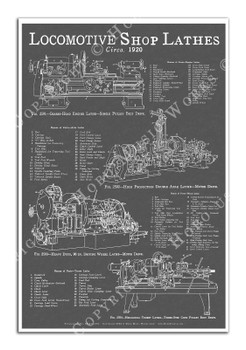 Locomotive Shop Lathes Blueprint-style 12x18in. Poster