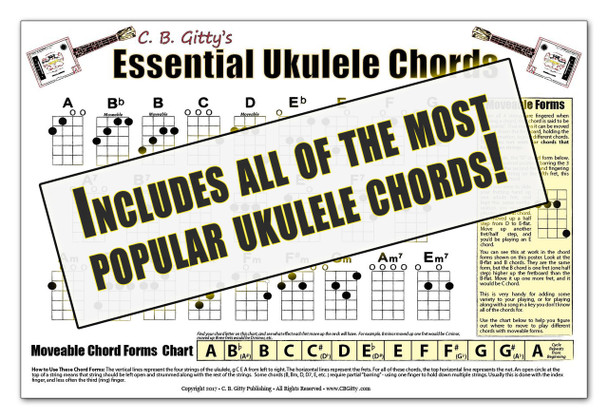 Essential Ukulele Chords - Glossy Color 12x18 Poster - Designed & Printed in the USA!