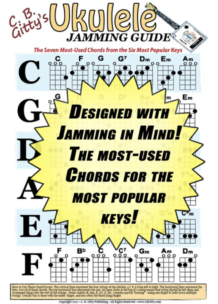 Ukulele Jamming Guide - Glossy Color 12x18 Poster - Designed & Printed in the USA!