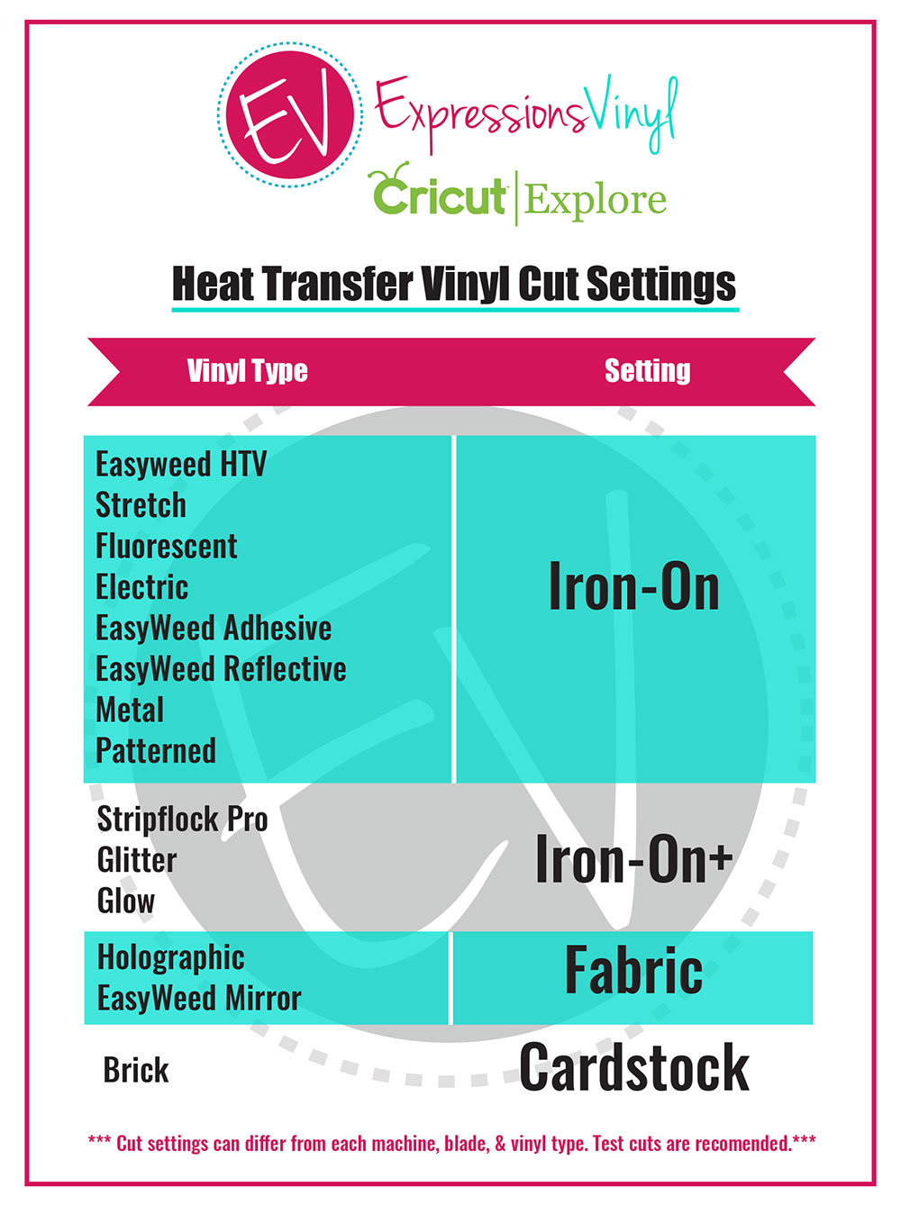 photo about How to Use Printable Heat Transfer Vinyl Cricut identified as Gadget Configurations