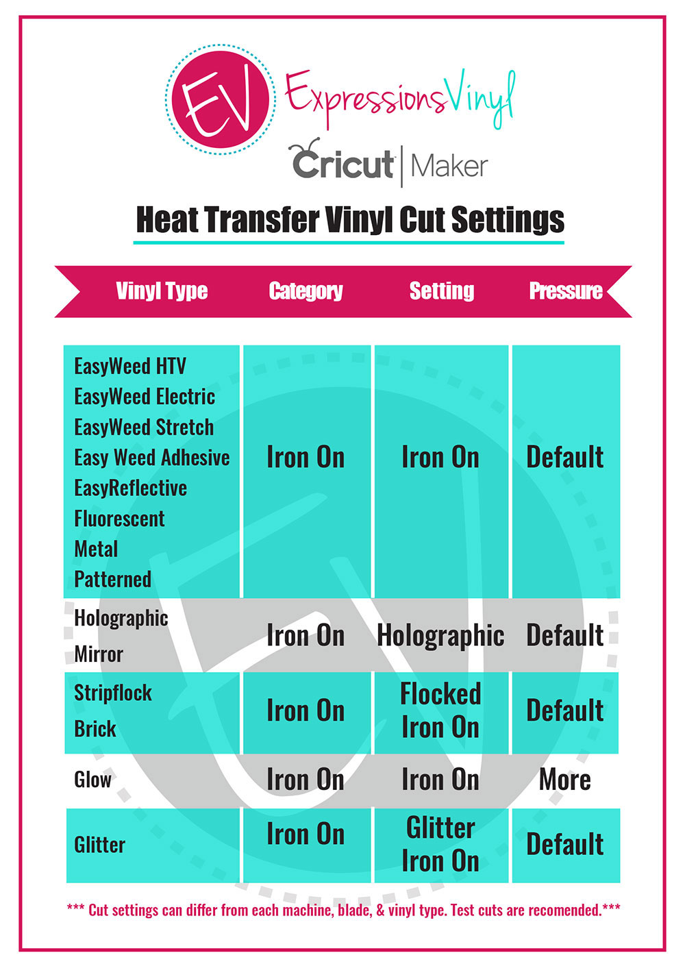 graphic about How to Use Printable Heat Transfer Vinyl Cricut known as Unit Options