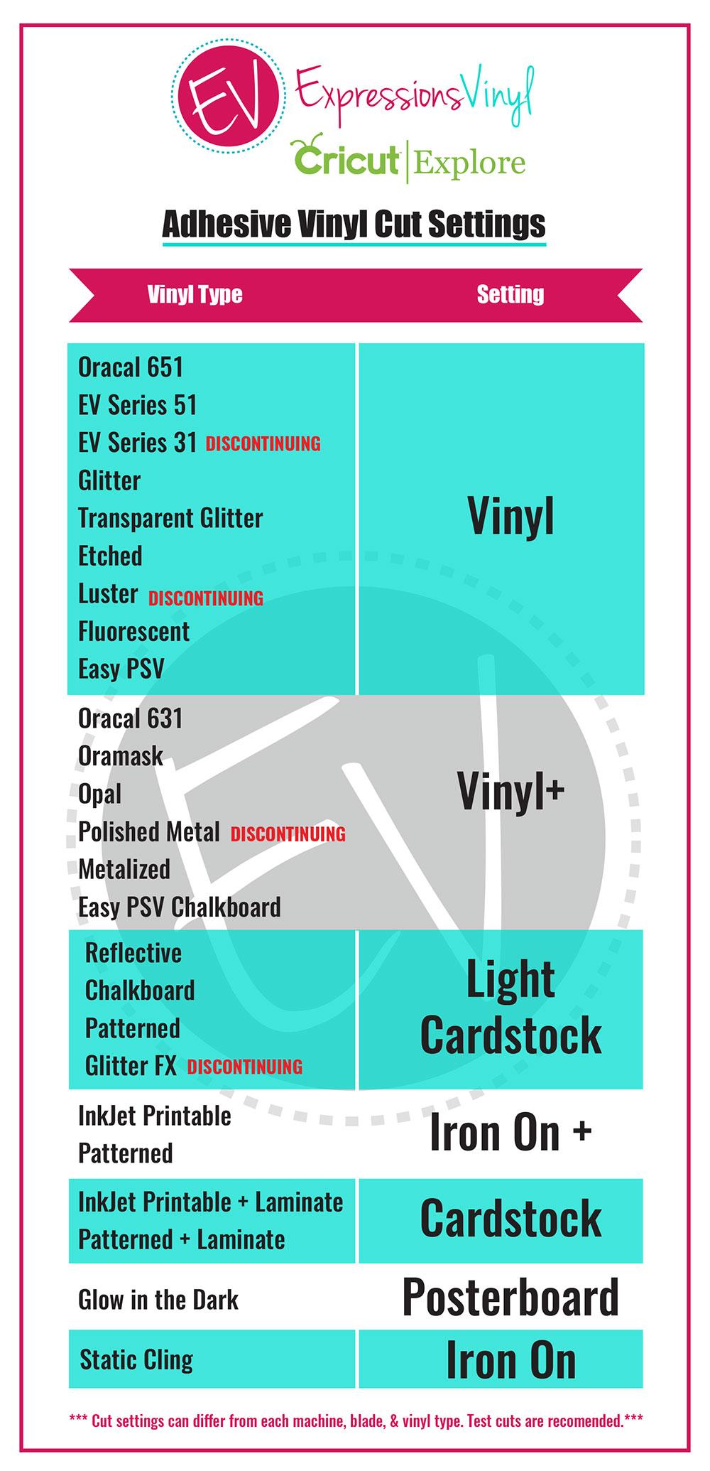 Cricut Adhesive Vinyl Cut Settings Chart