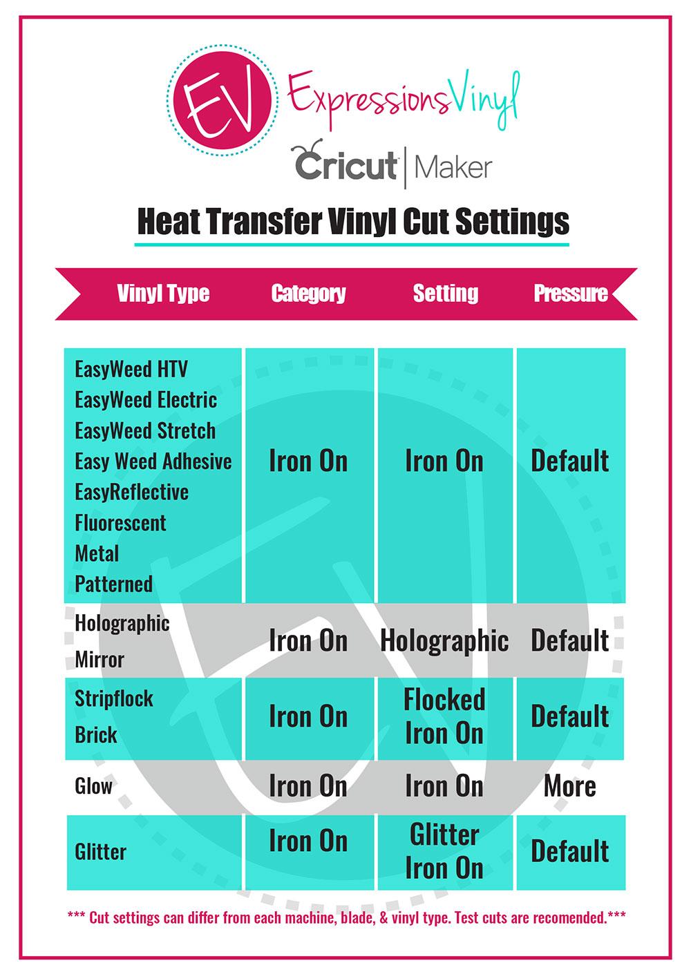Cricut Maker Heat Transfer Vinyl Cut Settings