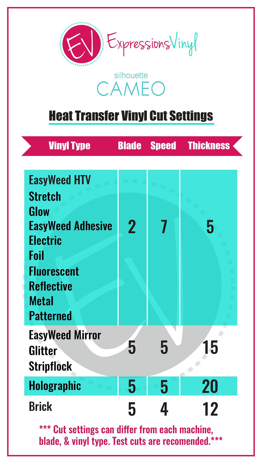 Silhouette Cameo Heat Transfer Vinyl Cut Settings Chart