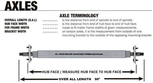 "22-AXC9BV Axles  (90"")"