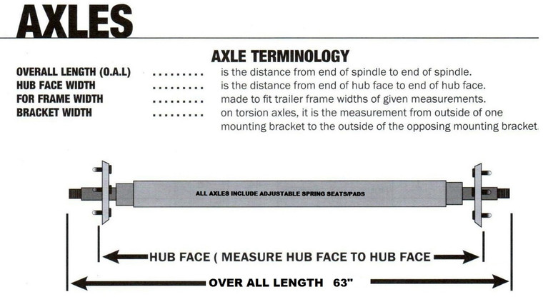 "22-AXC2 Axles- Galvanized Square Tube  (63"")"