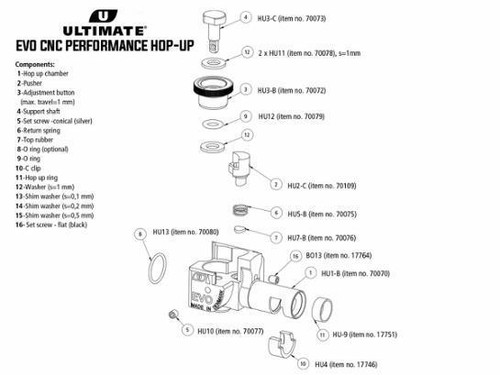 ASG Ultimate EVO CNC Aluminum Performance Hop Up  19204