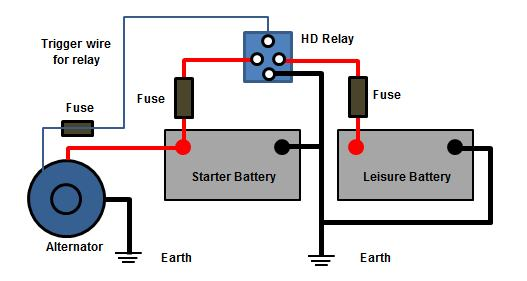 hd-relay-split-charge-system.jpg