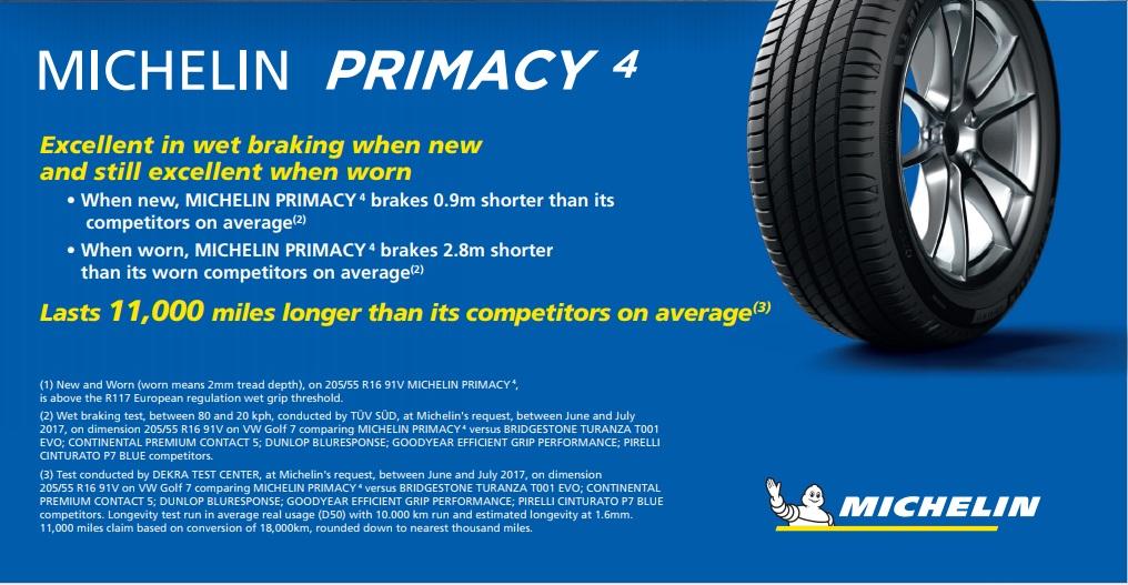 test-primacy-4.jpg