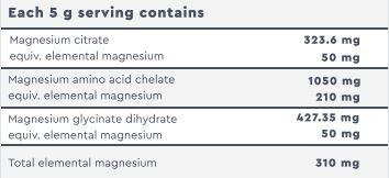 magnesium-ingredients.jpg