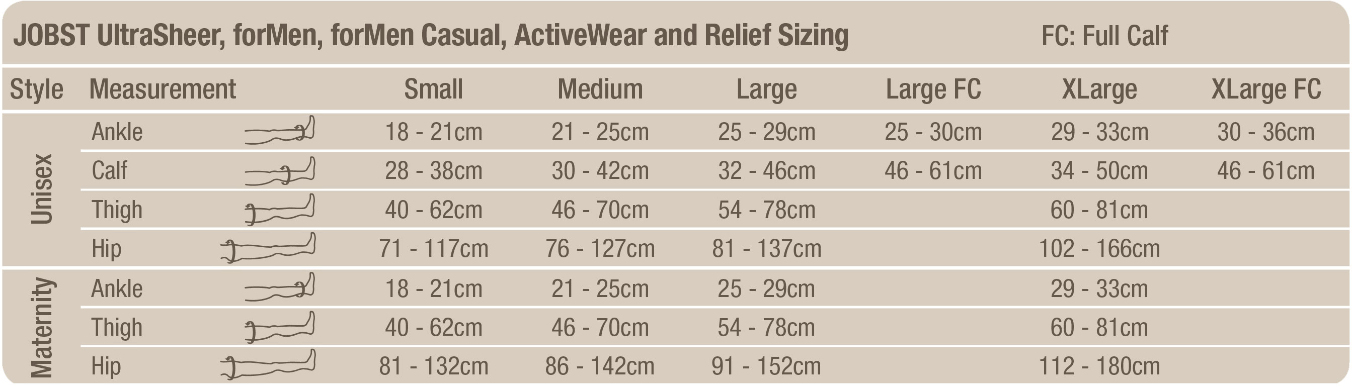 size-chart-jobst-selection-guide-new.jpg