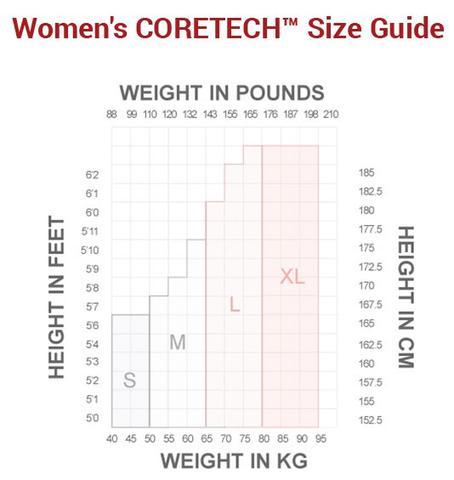 size-guide-womens-coretech-480x480.jpg