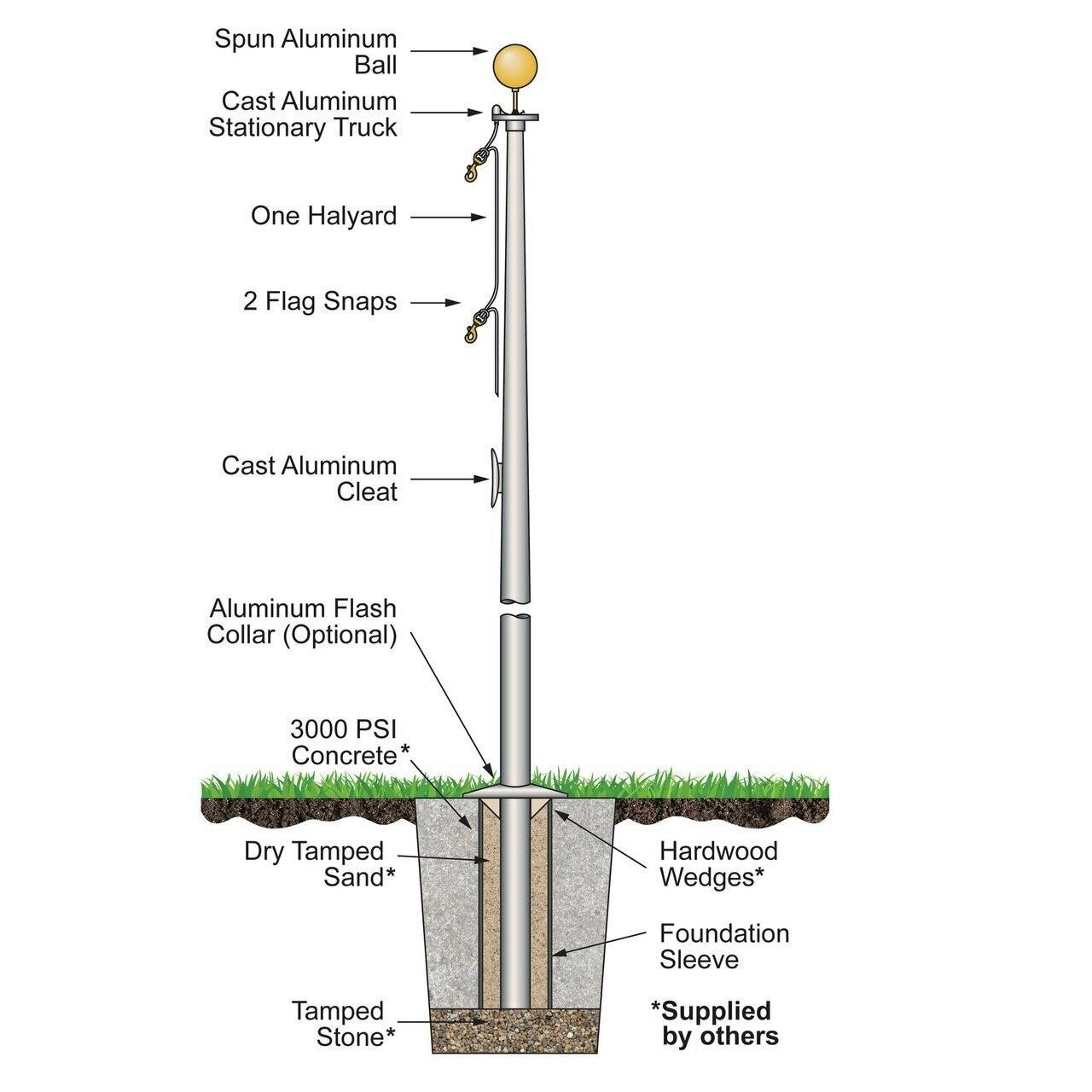 A graphic points out the flagpole parts.